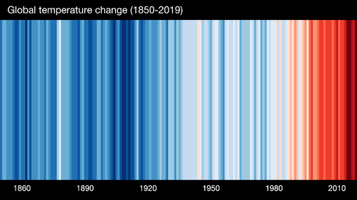 _stripes_GLOBE-1850-2019-MO-withlabels_0