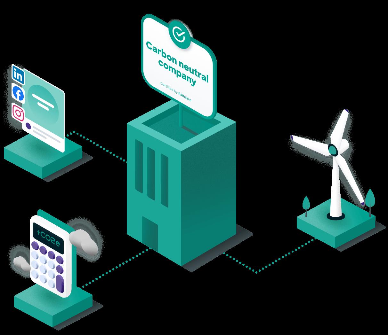 Carbon Neutral Business Illustration