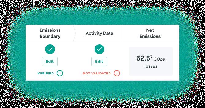 Carbon management measure
